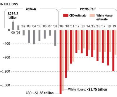 Debt chart2