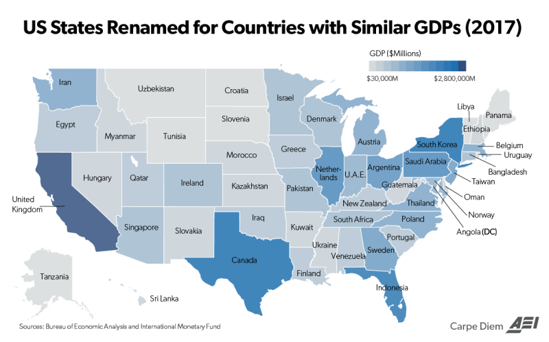 US GDP compared to countries